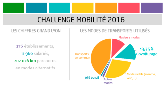 illustration-challenge-mobilite-2016
