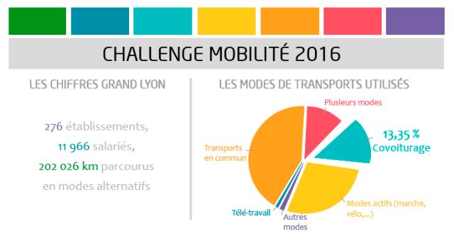 illustration-challenge-mobilite-2016